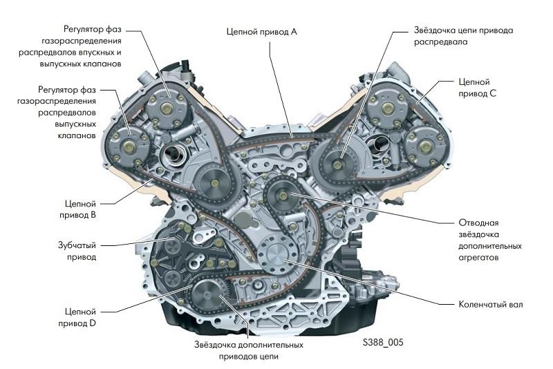 Замена цепи Ауди V6 V8