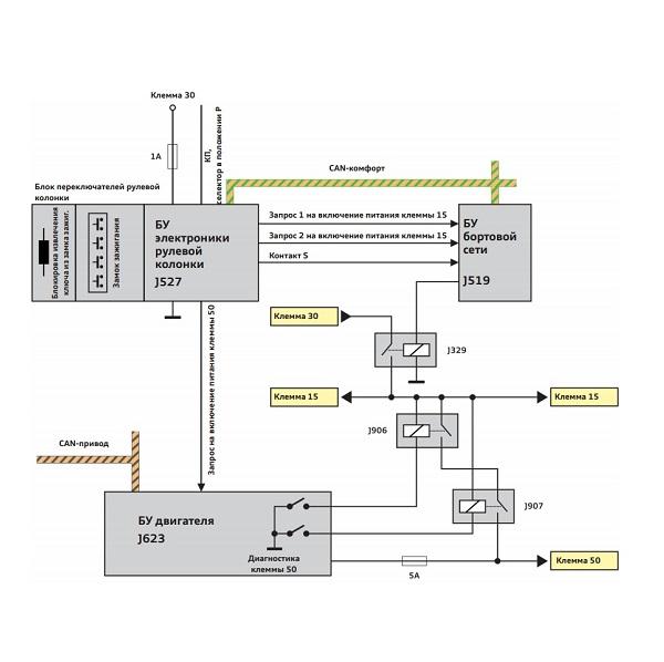 Диагностика электрики Ауди в Минске